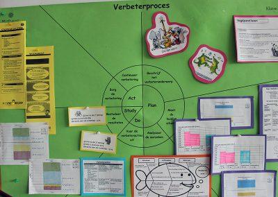 PDSA-9-begrijpend-lezen-middenbouw
