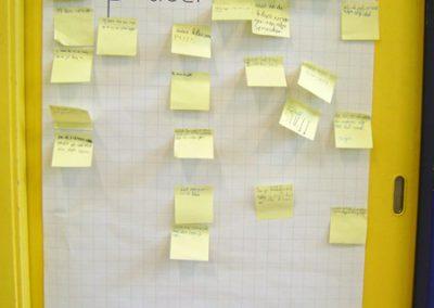 brainstormen-over-afspraken-3