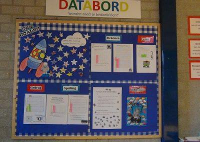 databord (2)