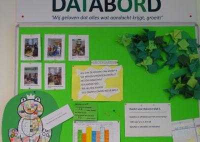 databord (3)