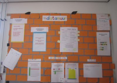 databord (5)