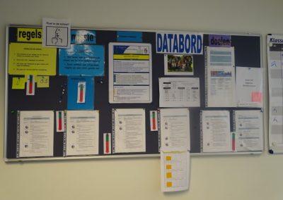 team databord 1